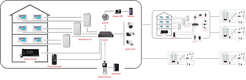 Instalacja wideodomofonów IP wifi w budynkach wielorodzinnych