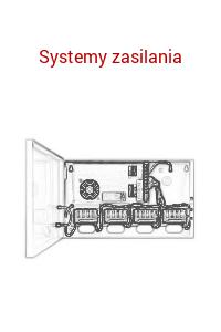 Systemy zasilania