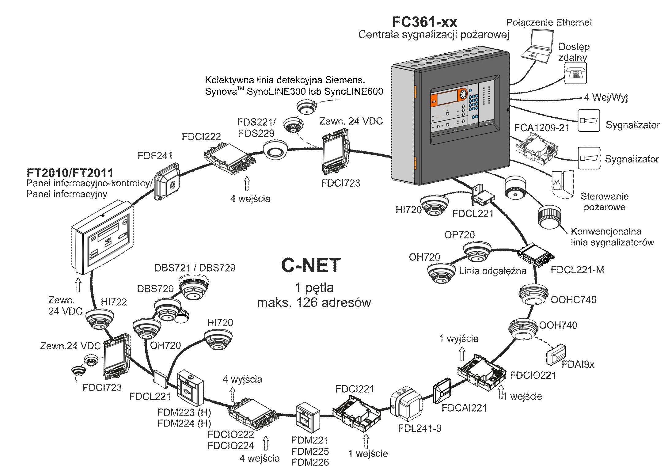 FC360 Cerberus FIT